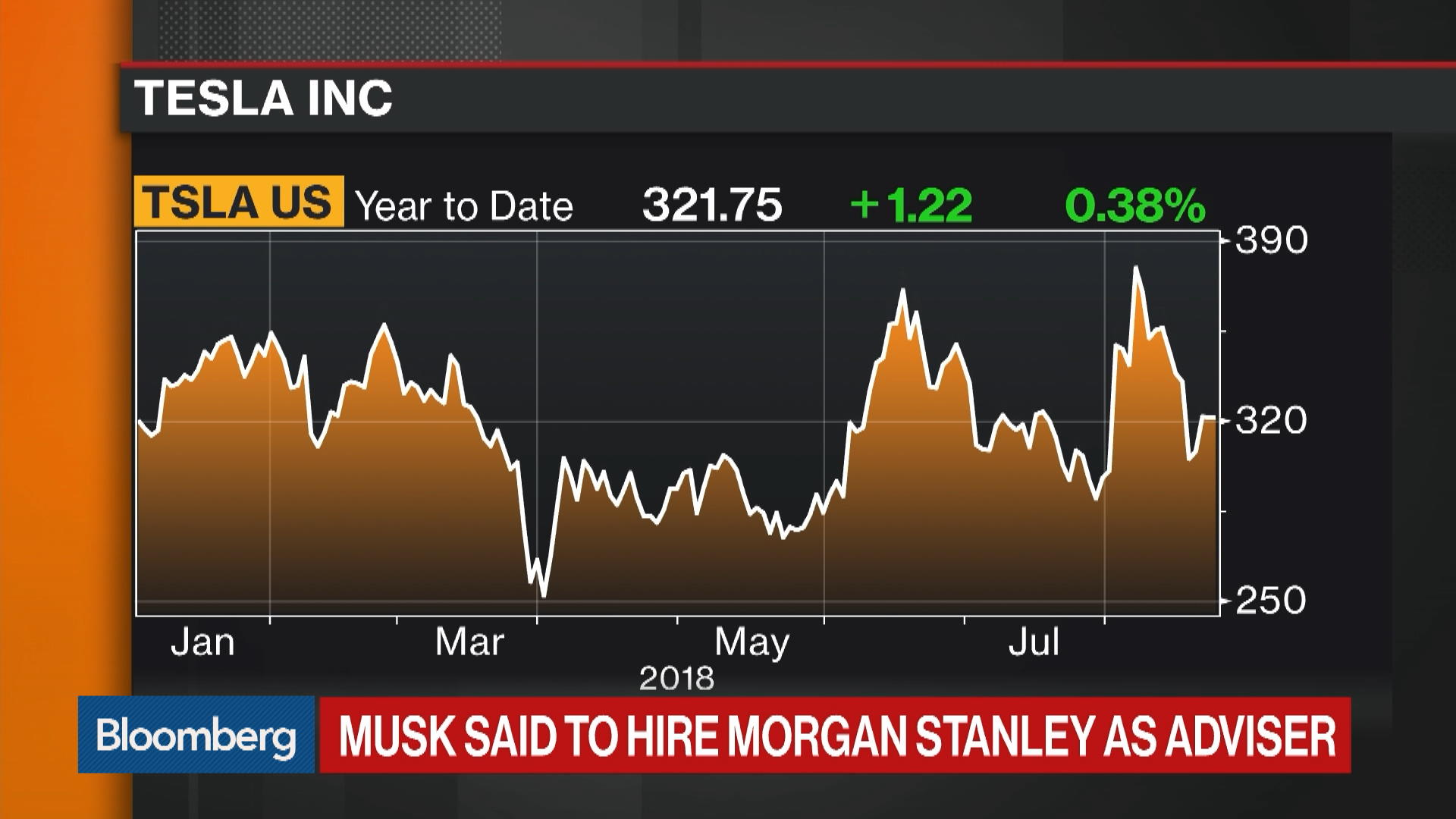 https://www bloomberg com/news/videos/2018-08-22/new
