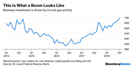 It's Not a Trump Boom, It's an Oil and Gas Boom