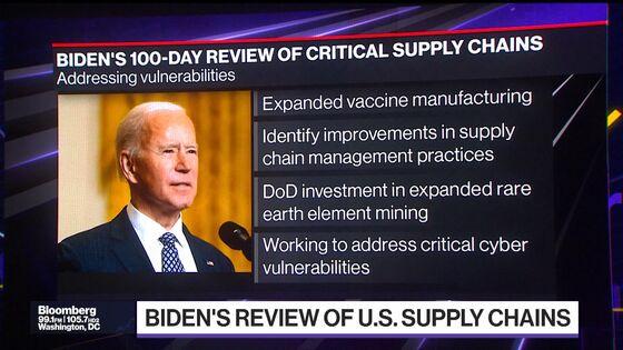 Biden Unveils Supply-Chain Plan to Boost Medicine, Chip Output