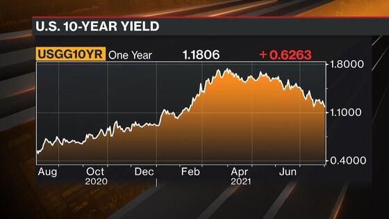 Stocks Rise as Earnings Offset Virus, Oil Concerns: Markets Wrap
