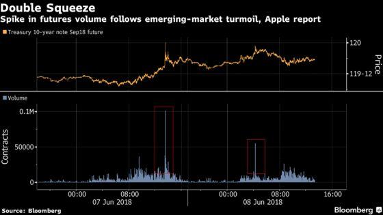 Stocks Close Higher as Risk-Off Sentiment Fades: Markets Wrap