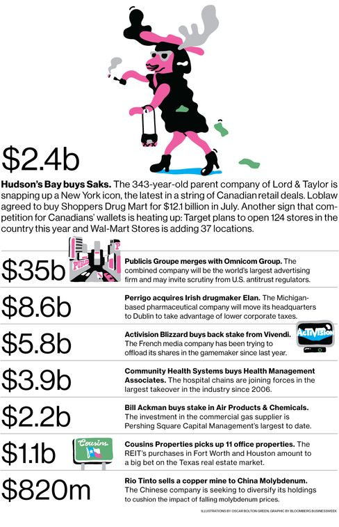 M&A News: Hudson's Bay, Saks, Publicis, Omnicom, Perrigo, Elan, Activision, Vivendi