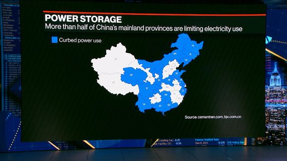 China ConsidersHiking Industrial Power Prices to Ease Supply Crunch