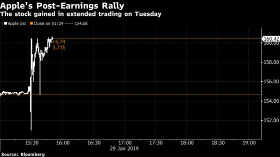 Apple Results Suggest Stability After a Tough End to 2018