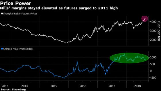 Chinese Steel Stocks Back in Favor as Nation Looks to Clean Air