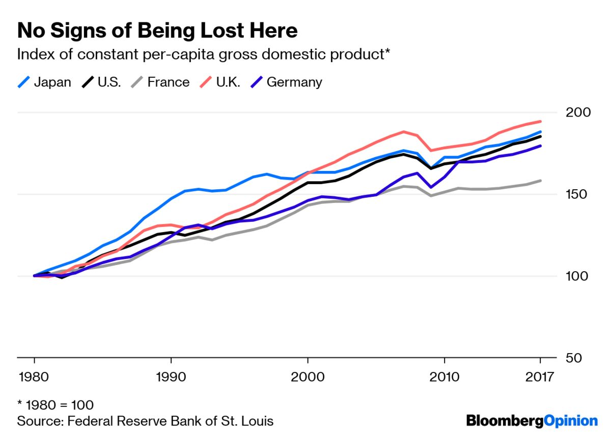 Japans economic malaise essay
