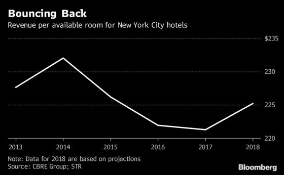 Wall Street Firms Are Moving West. Here Come the Luxury Hotels
