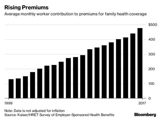 Priced Out of Health Insurance, Americans Rig Their Own Safety Nets