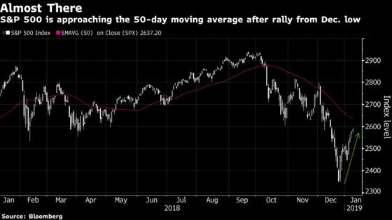 U.S. Stock Index Futures Fall as China Trade Talks Disappoint
