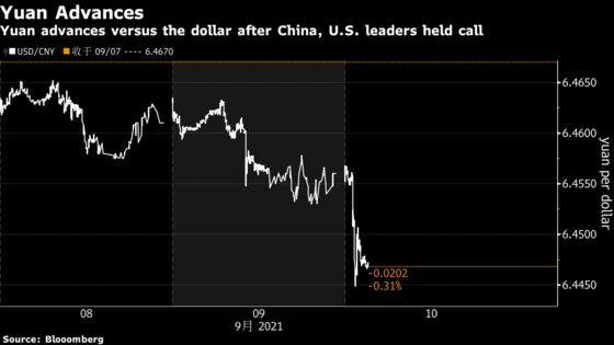 China's Yuan Set for Highest Close Since June on Xi, Biden Call