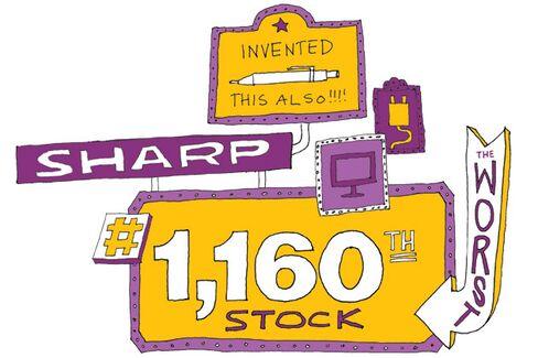 Sharp's Profits on LCD Panels: Worse Than Flat