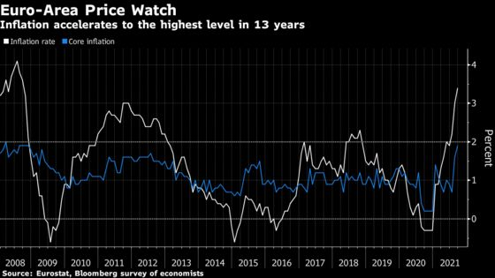 ECB's Holzmann Clings to Hope Inflation Spike Will Fade