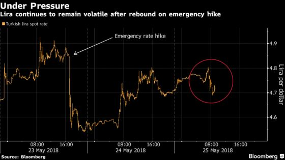Lira Stays Volatile as Turkey Unveils More Measures to Stem Rot