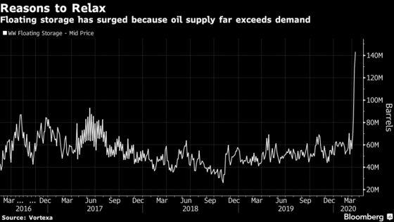 Oil-Tanker Rates Crash as OPEC+ Cuts Near