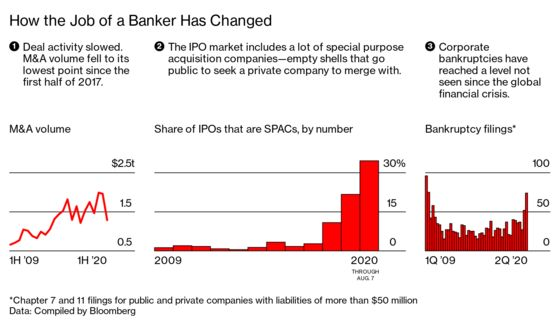 The Age of the Everything Banker Is Here: Get Ready for Odd Jobs