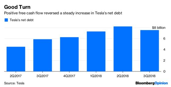 Tesla Delivers, But the Stock Demands Much More