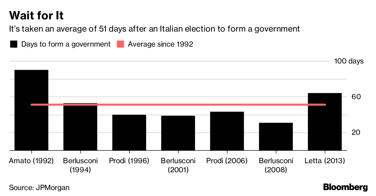 Potential breakthrough in Italy's battle for parliament speakers