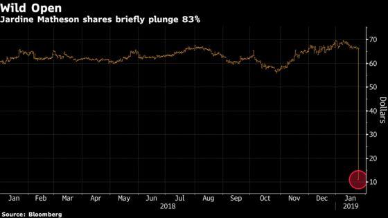 A Company's Brief $41 Billion Slump Followed Rush of Sell Orders