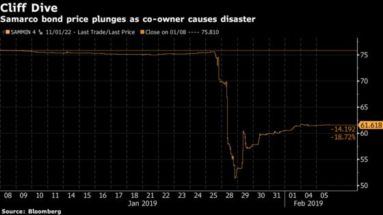 Samarco Said to Reboot Creditor Talks After Vale Dam Disaster