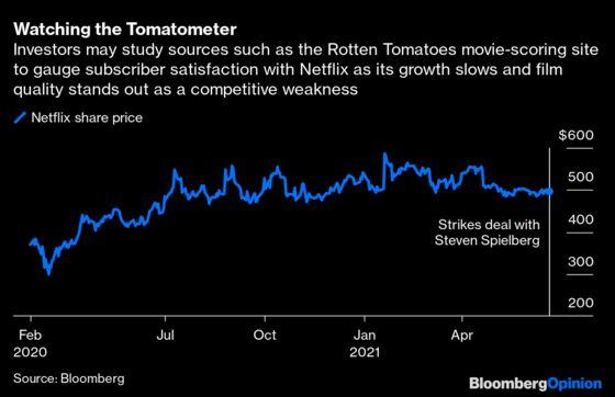 Netflix Signs Spielberg.Disney Hears 'Jaws'Music.
