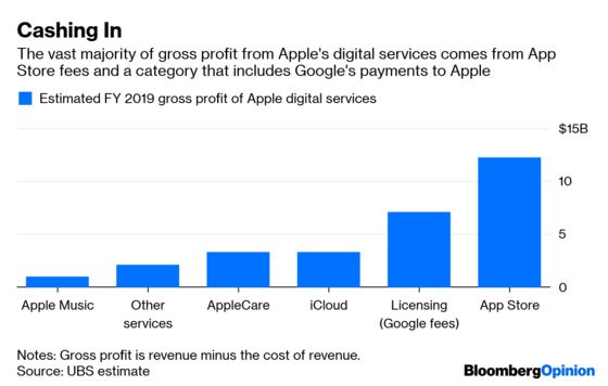 Not All Apple Services, or Profits, Are Created Equal
