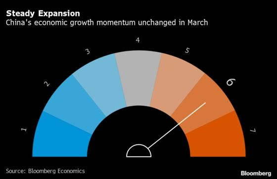 China's Industrial Strength Drives Economic Rebound In March