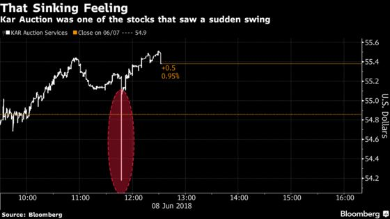 Handful of U.S. Stocks Saw Split-Second Spikes Before Reversing