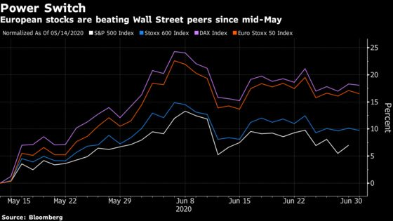 European Equities Post Biggest Quarterly Advance in Five Years