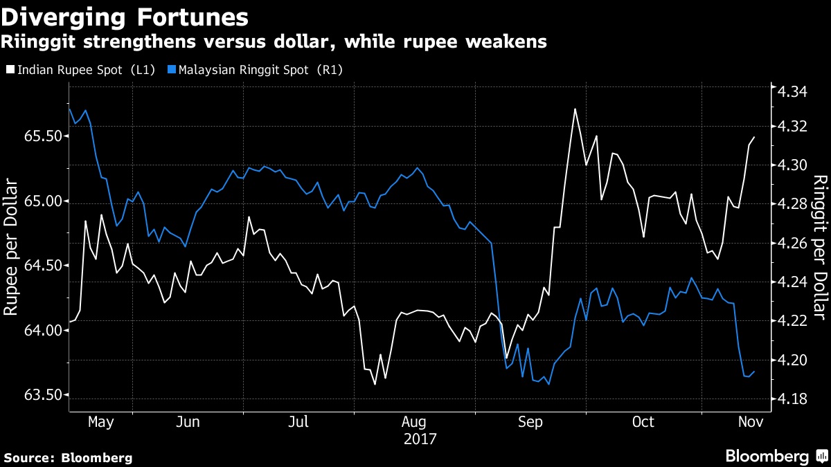 How Strategists Are Trading Crude Price Surge In Asia