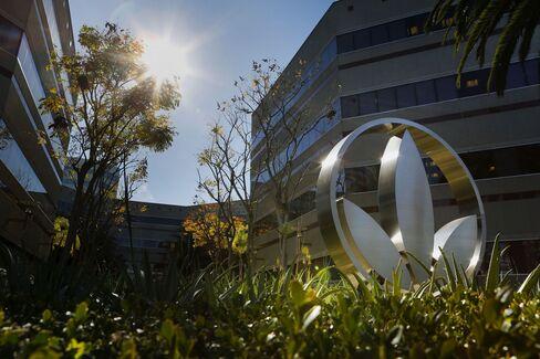 Icahn Reports 13% Stake in Herbalife, Plans to Seek Talks
