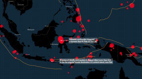 Deadly Indonesia Quake, Tsunami Deliver Fresh Economic Risk