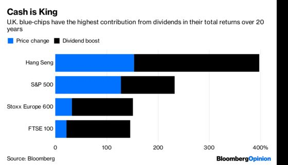 Britain's Big Dividend Payers Cling On