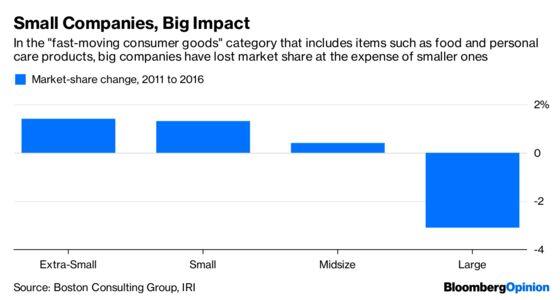 Walmart, Target Seek Digital Brand Boost in Different Ways