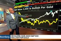 relates to Why a Sub-3,000 S&P 500 Is Bullish for Gold