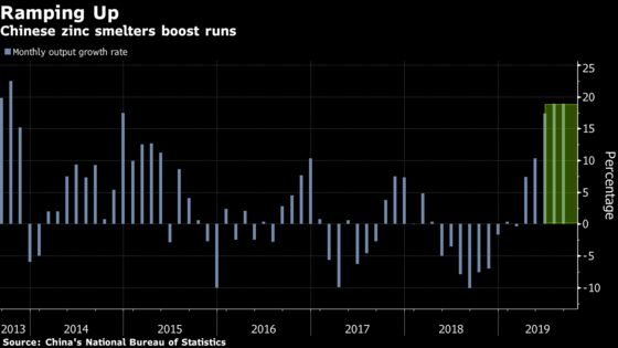 What a Difference a Year Makes: Gloom and Doom at Metals Week