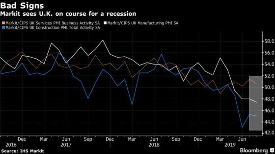 The U.K. Is on Course for a Recession