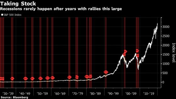 Psychic Stocks That Foresaw a Profit Crash Are Much Happier Now