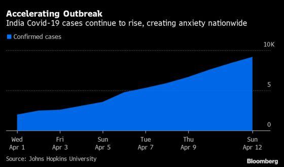 Doctors Come Under Attack in India as Coronavirus Stigma Grows