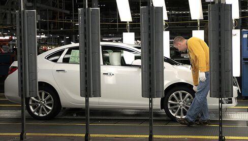 Orders for U.S. Goods Probably Rose Excluding Transport