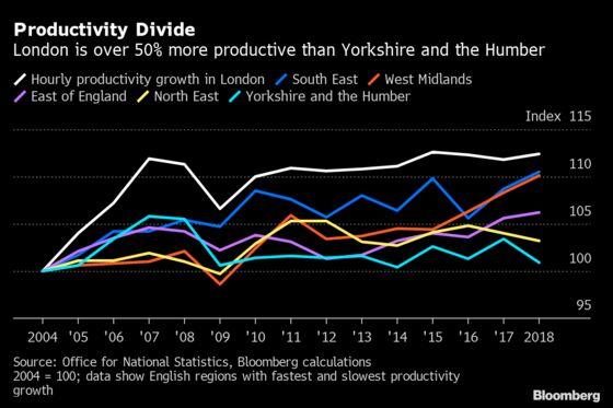 Boris Johnson's Challenge: Narrow a 50% Productivity Gap With London