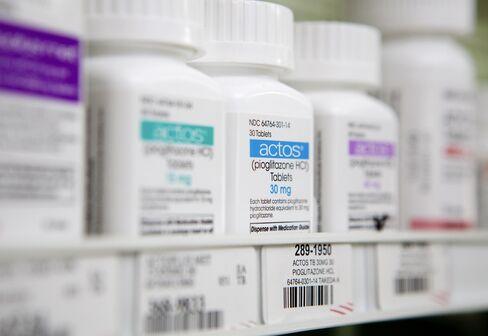 Actos Diabetes Drug