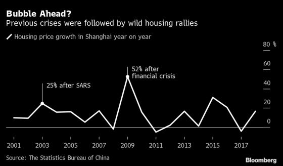 Relaxed 'Hukou' Rules Spur China Home Rebound Beyond Beijing