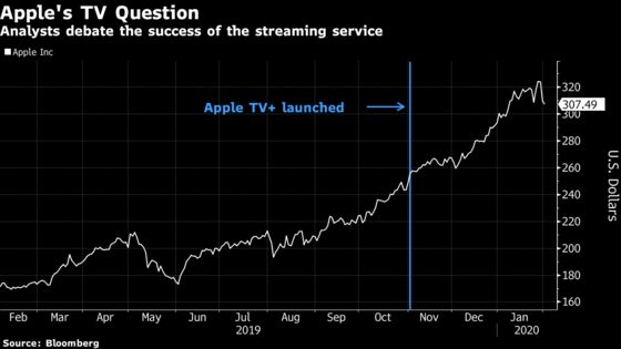 Apple's Push Into TV Is 'Failing to Resonate,' Analyst Says
