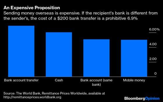 Nexus Could Be Banking's Next Big Thing