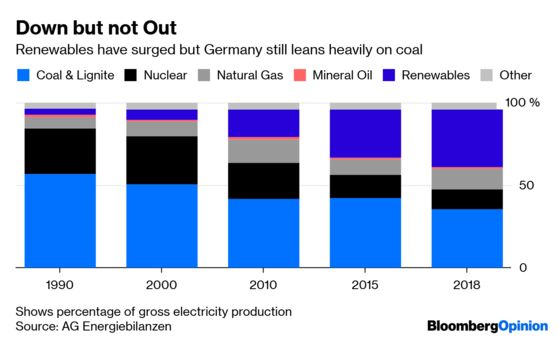 Germany Is Wrong About Nuclear Power