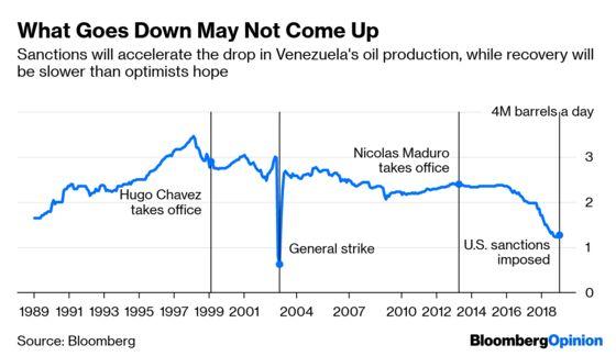 Donald Trump's Cheap Oil Dream Can Still Come True