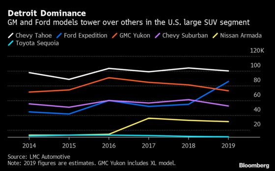 GM Prepares Big-SUV Counteroffensive With Larger Chevy Tahoe