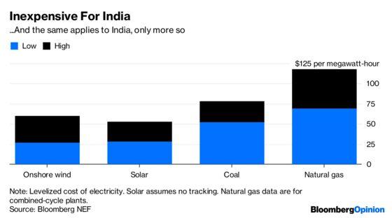 Coal Is the Junk Food of Global Energy