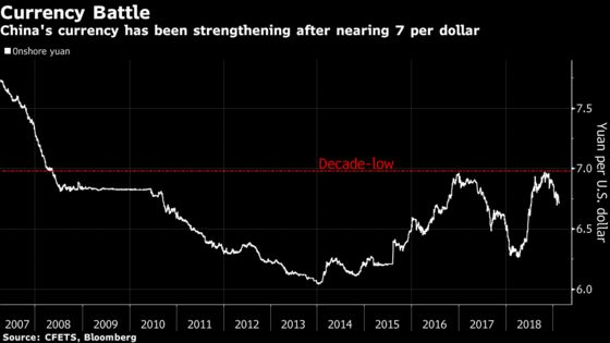 All the Ways China Influences Yuan, and How to Monitor Them