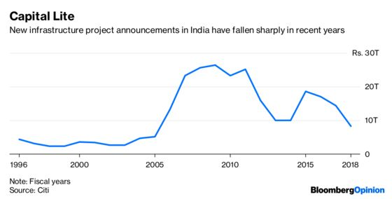 Kerala Floods Show Modi Has His Priorities Wrong